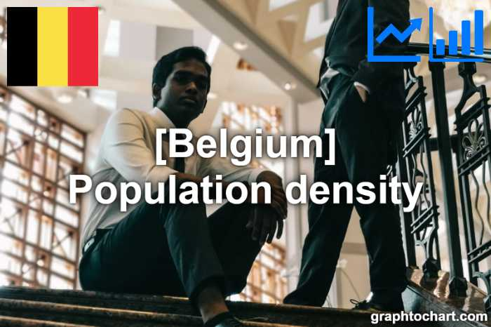 Belgium's Population density(Comparison Chart)