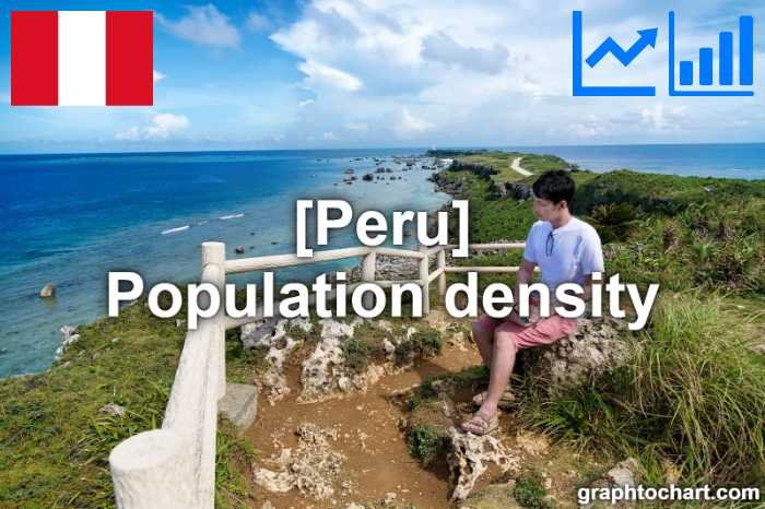 Peru's Population density(Comparison Chart)