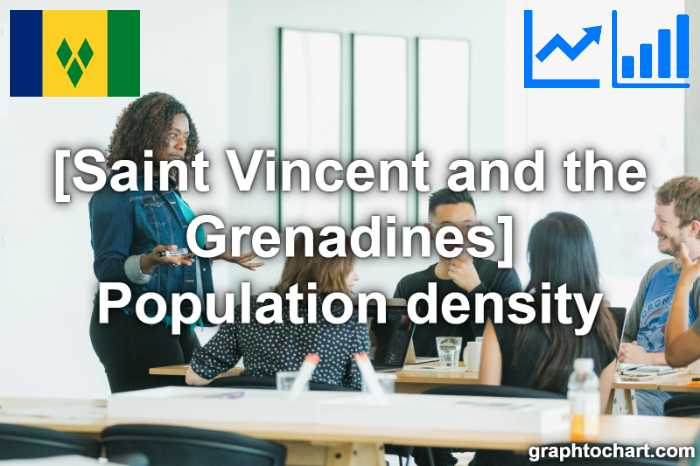 Saint Vincent and the Grenadines's Population density(Comparison Chart)