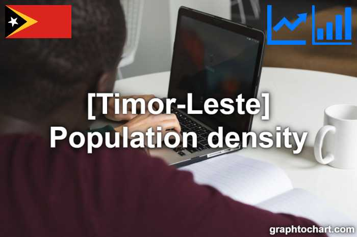 Timor-Leste's Population density(Comparison Chart)